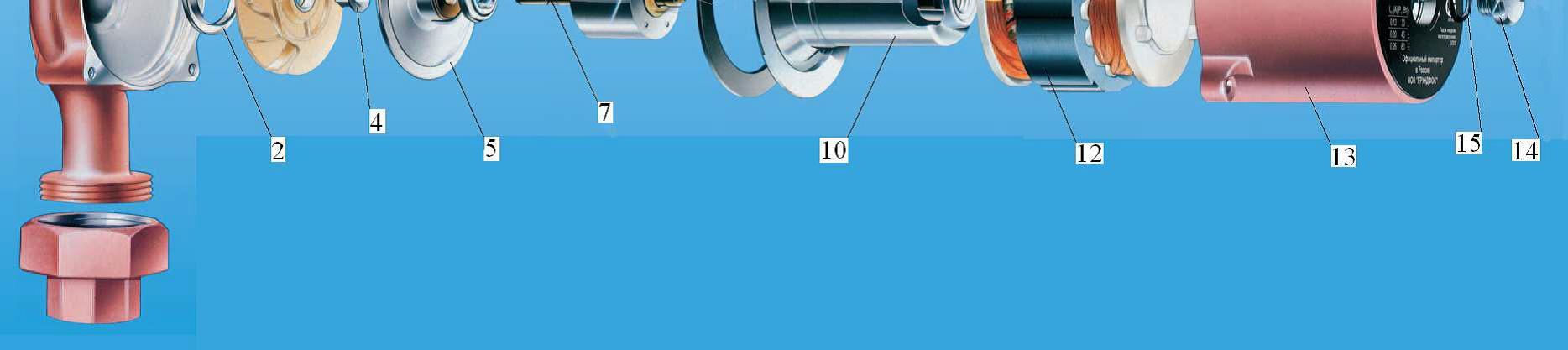 Деталировка циркуляционного насоса Grundfos UPS-25/40 180 (1'')